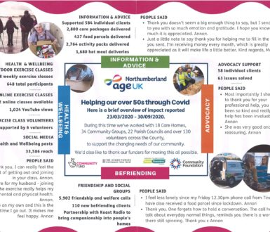Age UK Information And Advice Poster