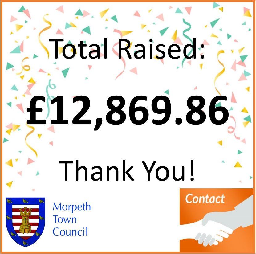 Mayor's Charity Total £12,869.86